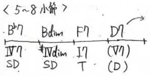 fig041