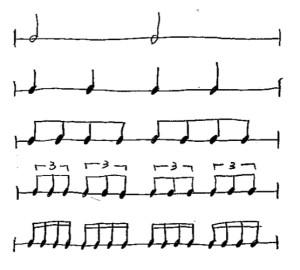 rythmfig02