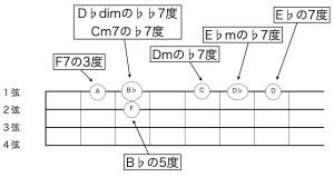 guidetone04